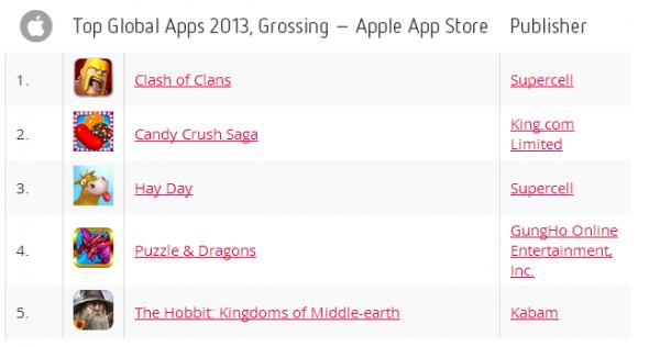 App-Store-En-Cok-İndirilen