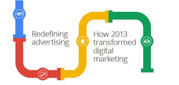Google'dan 2013'ün Dijital Pazarlamasına Bakış [İnfografik]