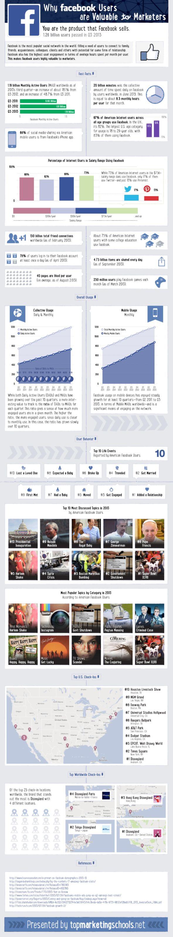 Facebook-Kullanici-Sayilari-İnfografik