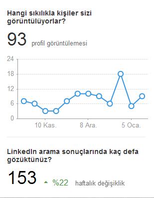 """Grafik-LinkedIn LinkedIn Tüyoları: """"Profilimi Kimler Görüntüledi?"""" Özelliğinden Nasıl Faydalanırsınız? LinkedIn Tüyoları: """"Profilimi Kimler Görüntüledi?"""" Özelliğinden Nasıl Faydalanırsınız? Grafik LinkedIn"""