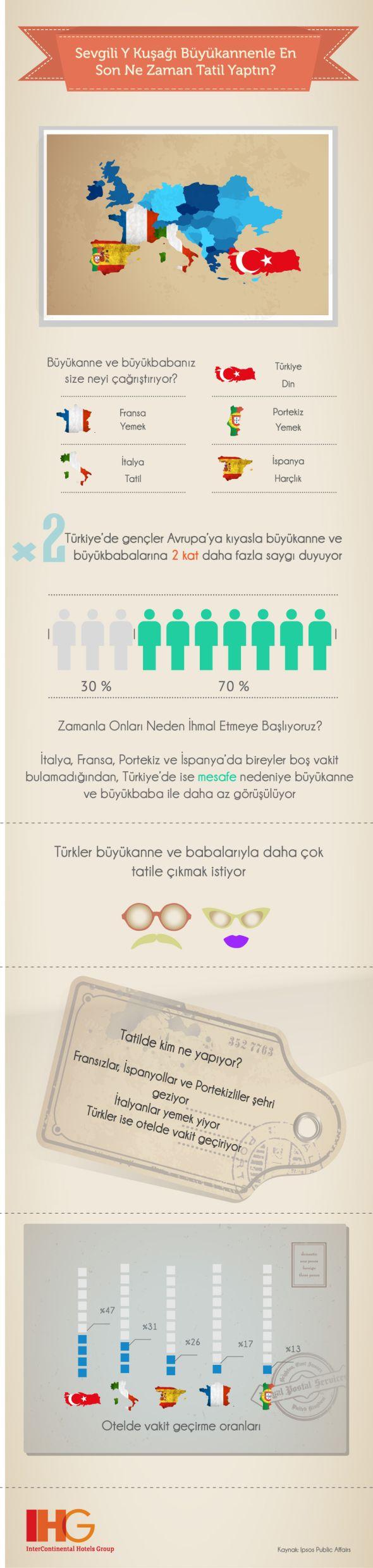 Turkiye-Yasli-Teknoloji-Kullanimi