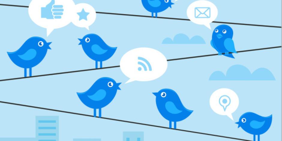 Türk Reklam ve Pazarlama Sektörünün Twitter Karnesi