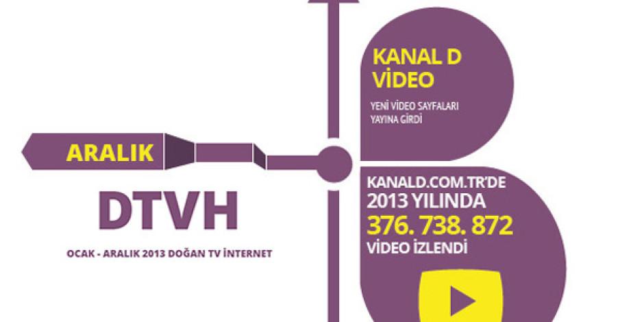 Doğan TV 2013 Yılına Ait İnternet Raporunu Yayınladı