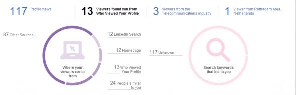 Nereden-LinkedIn