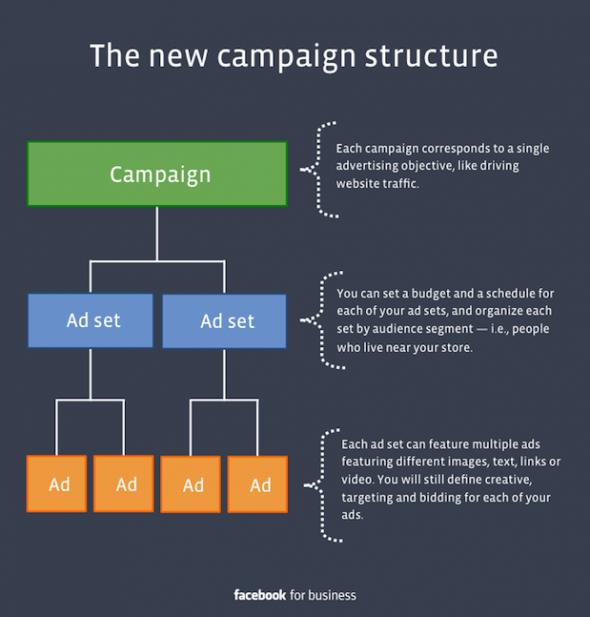 facebook-kampanya