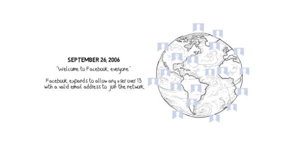 İki Buçuk Dakikada Facebook'un Tarihçesi [Video]