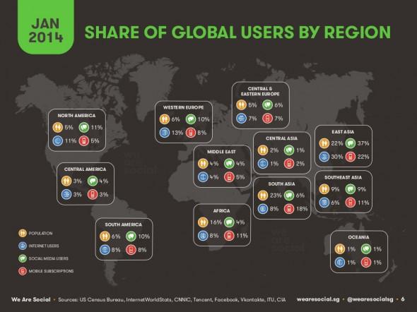 global-internet-kullanim