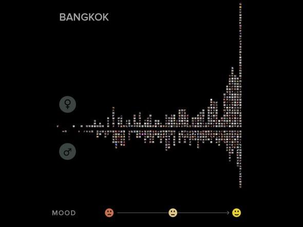 selfies-happiness-bangkok