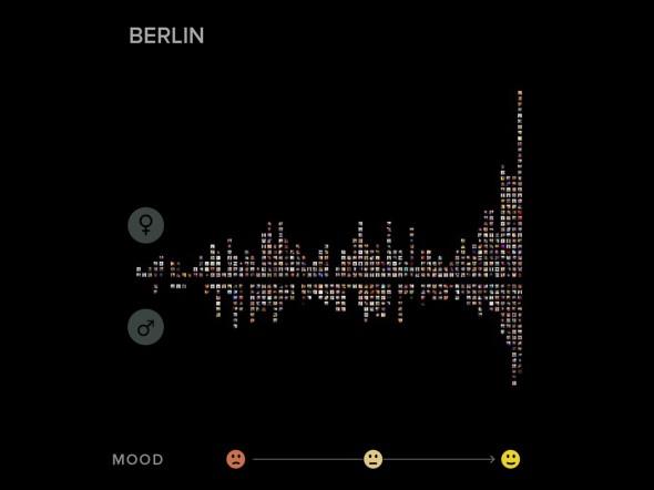 selfies-happiness-berlin