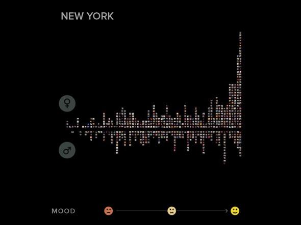 selfies-happiness-newyork