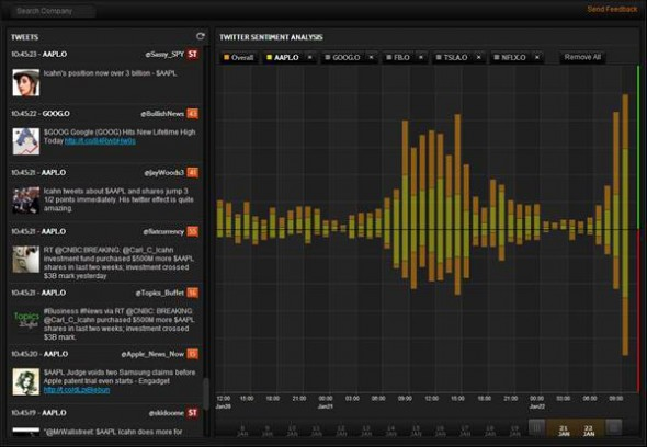 thomson-reuters-twitter-sentiment