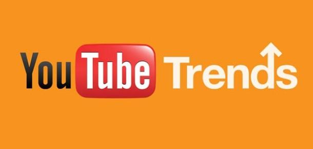 YouTube Trends Dashboard'dan Türkiye Gündemi Analizi