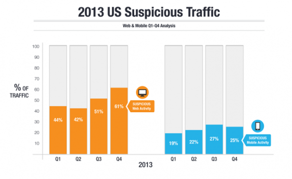 suspicious_web_traffic