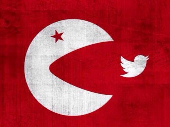 Twitter Sansürünü Aşmak İçin Kapsamlı Erişim Kılavuzu