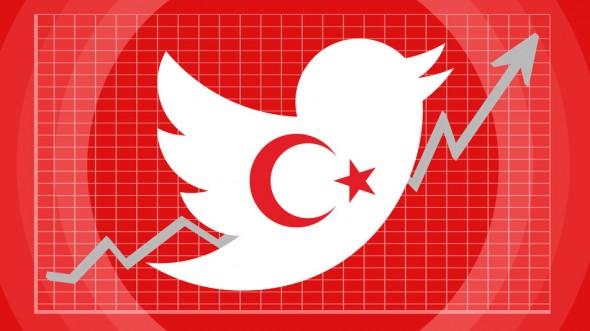 Türkiye de en fazla takipçiye sahip 30 twitter hesabı