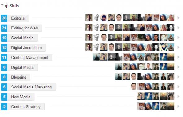 endorsement-LinkedIn
