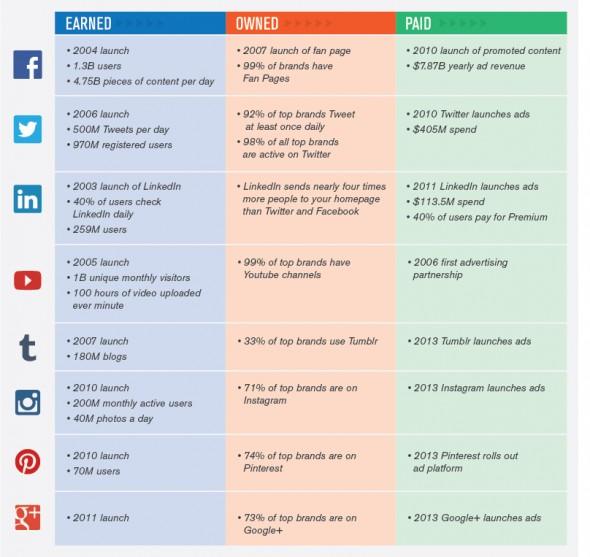 medya-sosyalaglar