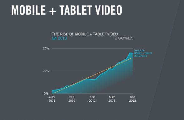 tablet-video