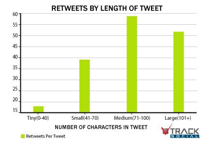 tweet-uzunlugu