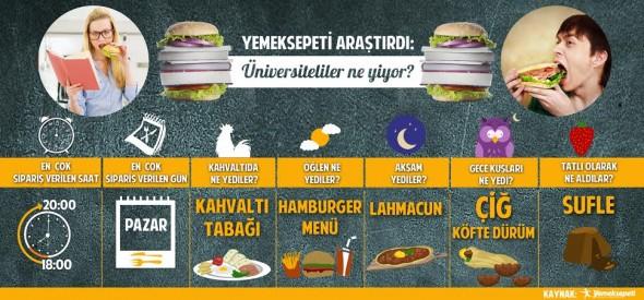 yemeksepeti-universite