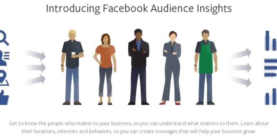 Facebook'tan Reklam Hedeflemelerini Kolaylaştıracak Yeni Araç: Audience Insights