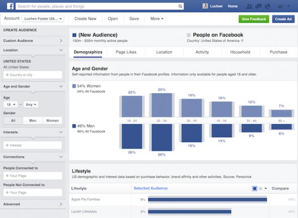 audience-insights Facebook'tan Reklam Verenlere Yeni Araç: Audience Insights Facebook'tan Reklam Verenlere Yeni Araç: Audience Insights audience insights 590x432