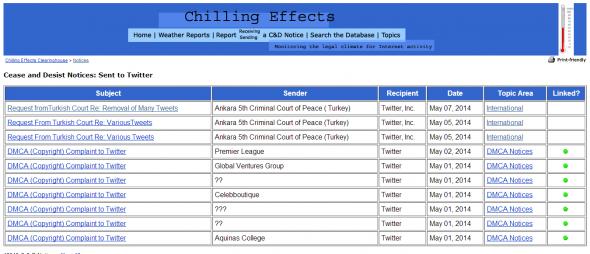 chillingeffects