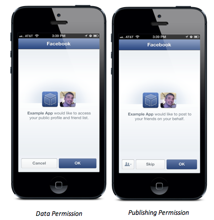 Facebook share permission