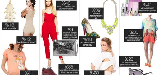 Vitringez kadınların online alışveriş tercihlerini yayınladı [İnfografik]