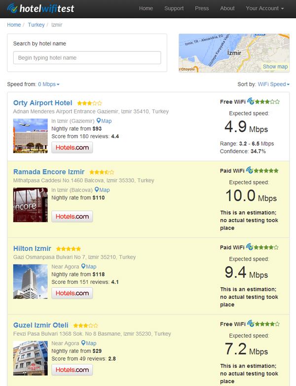 Izmir---Hotel-WiFi-Test
