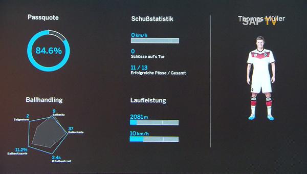 german_data