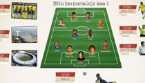 Yandex, Dünya Kupası'nda Türkiye'nin en çok aradığı isimleri açıkladı