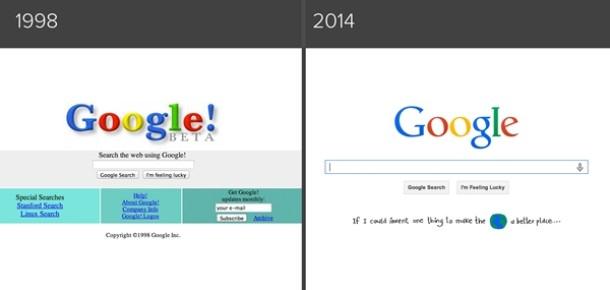 İnternetteki gelişimin web sitelerine yansımasını gösteren 5 örnek