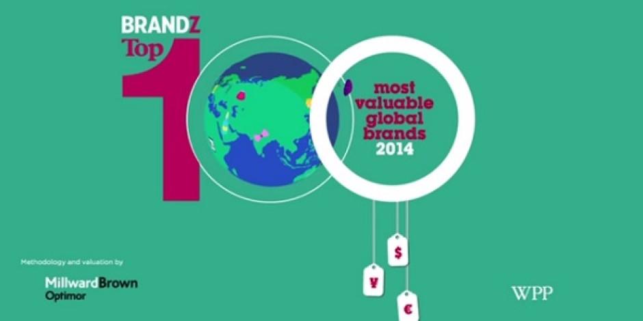 Dünyanın en değerli 100 markası [video]