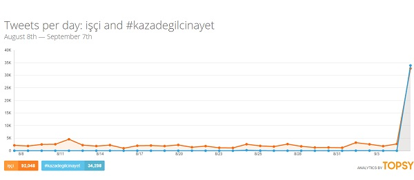 isci-kazadegilcinayet-twitter