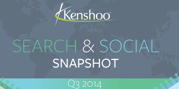 kenshoo-q3-2014