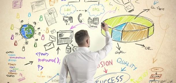 Başarılı bir sosyal medya pazarlaması planı nasıl oluşturulur?