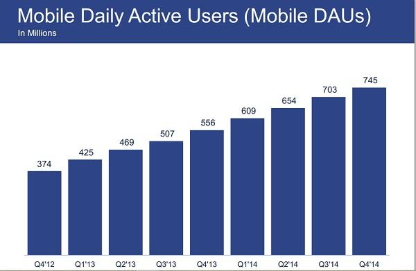 facebook-mobil-gunluk-aktif