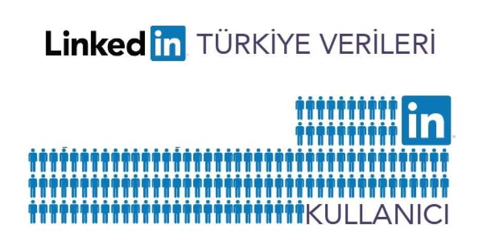 LinkedIn'in Türkiye'deki kullanıcı sayısı [infografik]