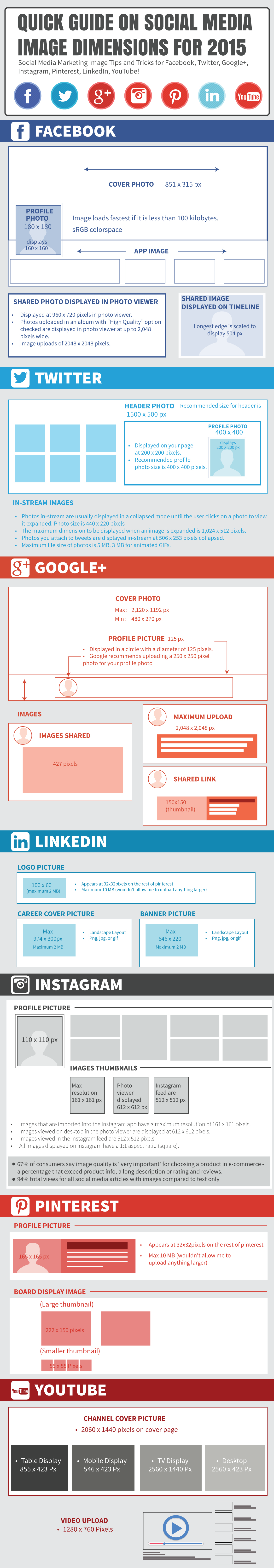 Quick-Guide-On-Social-Media-Image-Dimensions