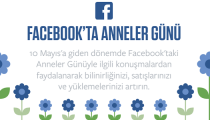 Facebook'tan Anneler Günü'ne özel infografik