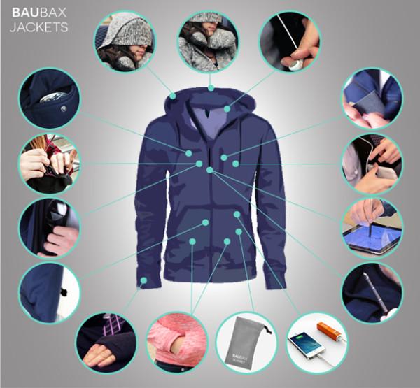 baubax-jackets
