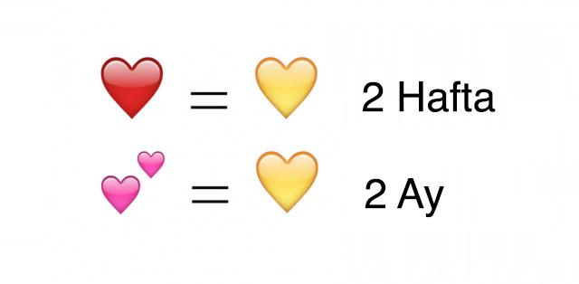 snapchat-emoji-kalpler