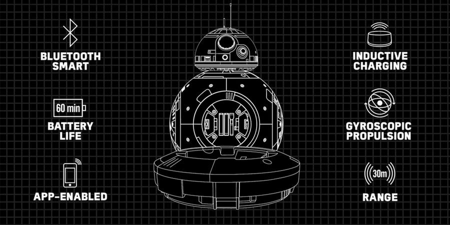 Sphero oyuncağı droid bb-8 starwars