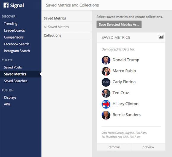 signal_by_facebook_curate_metrics