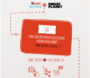 Facebook'ta anneyi hedefleme konusunda dikkat çeken başarı: Kinder Süt Dilimi (infografik)