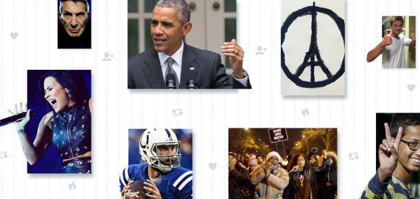Twitter'ın 2015 yılında öne çıkardığı 28 nokta