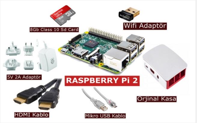 screenshot-store.webrazzi.com 2015-12-29 14-41-15 (1)