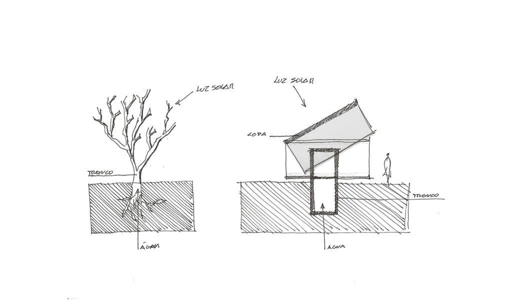 Ayçiçeği gibi hareket eden teknolojik evler 9