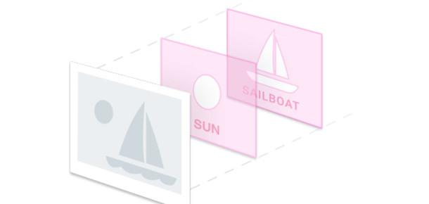 Google, fotoğraf analizleri için kullanılabilecek Vision API'yi herkesin kullanımına açtı